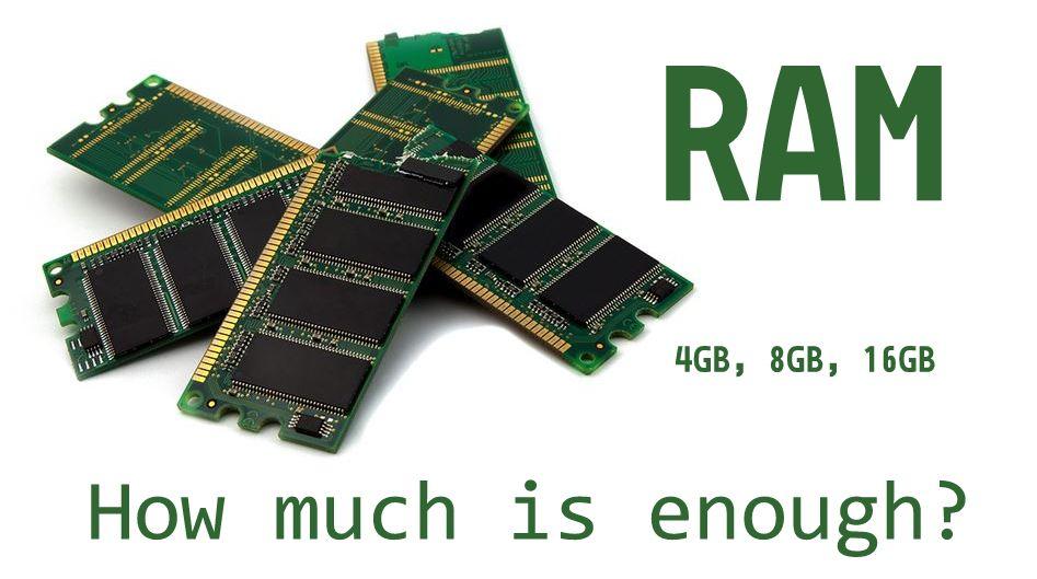 Μνήμη RAM: Περισσότερα ΜHz-Πιο γρήγορος υπολογιστής.Μύθος η αλήθεια;