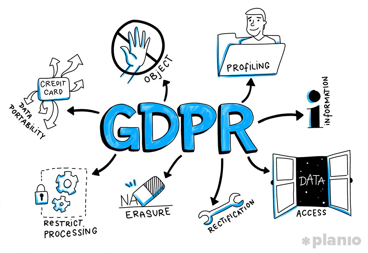 Επτά βήματα για τις επιχειρήσεις για να είστε έτοιμοι για τον Γενικό Κανονισμό για την Προστασία των Δεδομένων